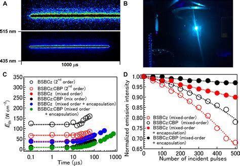 Toward continuous-wave operation of organic semiconductor